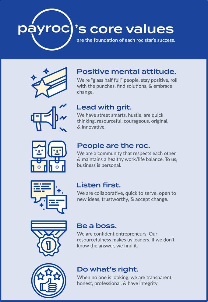 core values - infographic