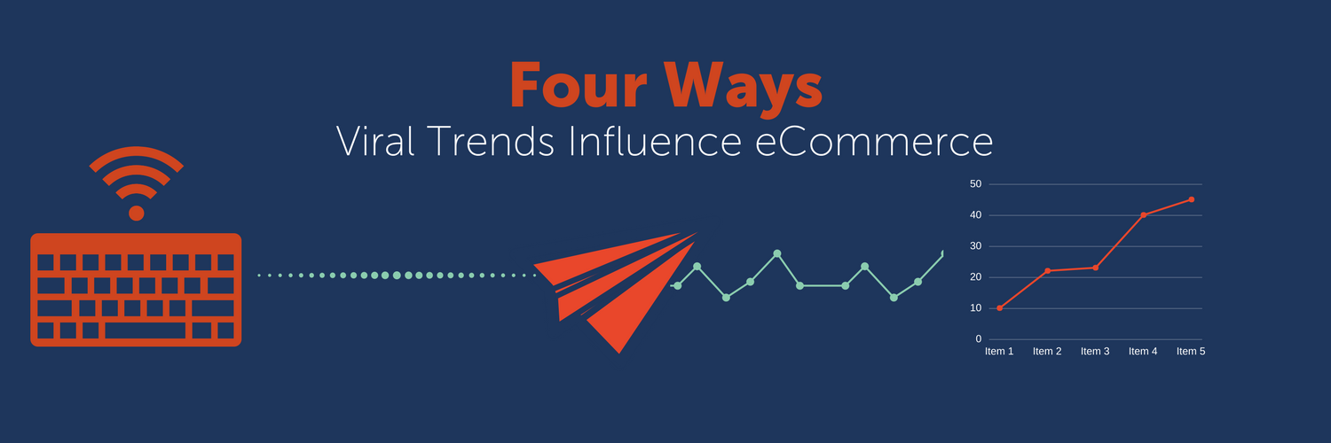 Blog Header |The Increase Link between eCommerce & Viral trends-3.png